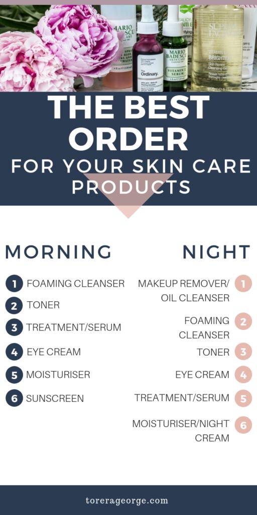 The Best Skin Care Routine For Oily Acne Prone Skin Torera George
